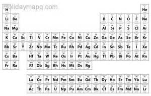 Printable Periodic Table with Atomic Mass Rounded