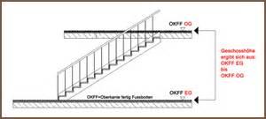 treppe konfigurieren treppenkonfigurator osnabrück treppe selber konfigurieren