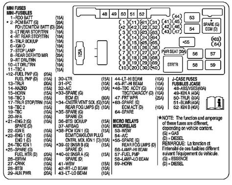2006 Gmc Fuse Box Wiring Diagram by 2005 Dodge Dakota Light Wiring Diagram Dodge Auto