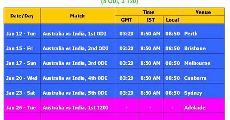 Australia Vs India 2016 Schedule & Time Table (5 Odi, 3 T20 Time Table Html Program High School Result Of Hazarduari Express Group D Exam Gautrain Schedule Sunday Creating A In Excel Hirakhand Game Thrones