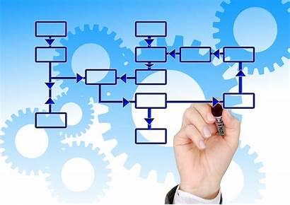 Process Sales Steps Digital Brian June Mapping