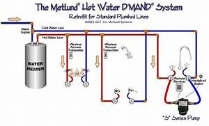 Piping Diagram Recirculating Hot Water