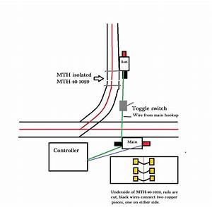 How To Block And Wire A Fastrak Siding