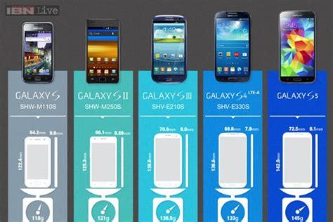galaxy   galaxy  evolution  samsungs  series flagship smartphones news