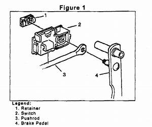Service Manual  How To Replace Stoplight Switch On A 1994