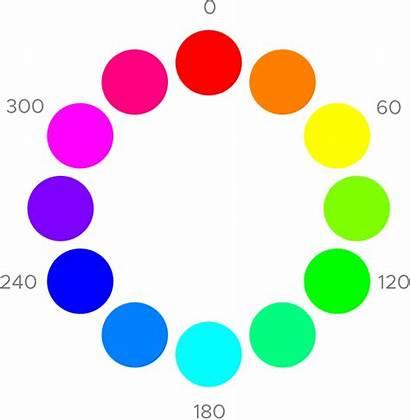 Hsb Guide Colors Hsv Visual Adjusting Adjustment