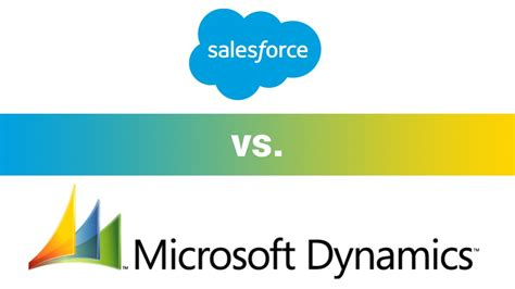 salesforce  microsoft dynamics crm comparision youtube
