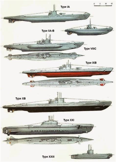 Change Time On U Boat Watch by Sextant Blog 144 Kriegsmarine Fernglas Fernrohr 80