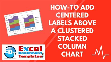 centered navigation bar template how to add centered labels above an excel clustered