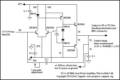 Simple Mhz Driver Under Voltage Frequency