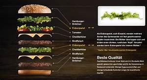 Mcdonald U0026 39 S Burger Diagram
