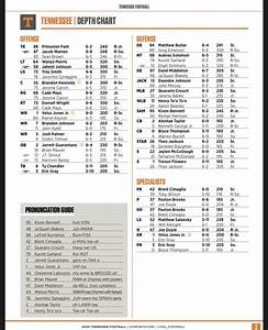 Vols Release Depth Chart For Saturday S Matchup With