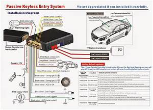 Car Alarm System Diagram