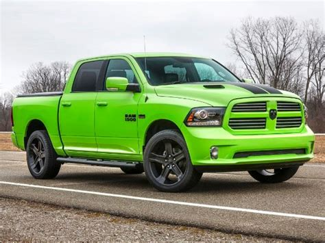 2017 Ram 1500 Sublime Sport Limited Edition Launched