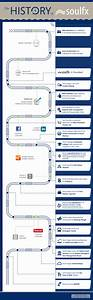 Corporate history and timeline infographics design ...