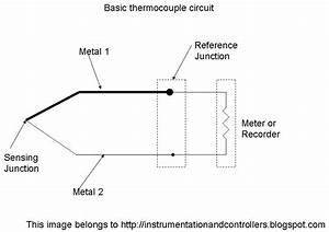 Explanation Of Thermocouple With Circuit