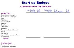 Nonprofit Budget Template Excel Start Up Budget Template Free Layout Format