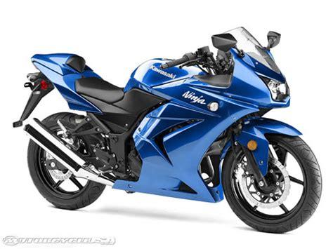 History Of The Kawasaki Ninja Motorcycles