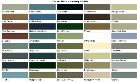 cabot factory wood stain colors fence  deck stains