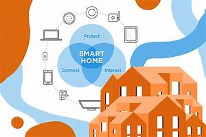 Guide To Building Perfect Applications For Home Automation