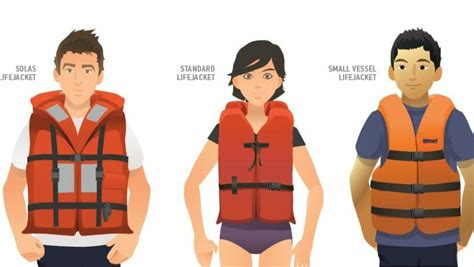 Yachting Gear And Gadgets
