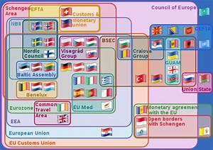 What Are All The Differences Between Efta  Eea Membership