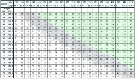 Metric Weight Table Principlesofafreesociety