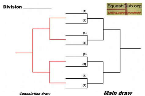 Tournament Draw Sheets Templates by Revised Draws Group 21 Junior Rugby League Sportstg