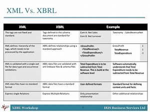 xbrl fundamentals With xbrl documents