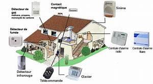 installer une alarme pour se proteger With pose d une alarme maison