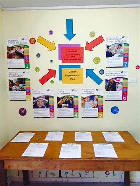 qip parent input display day care   list