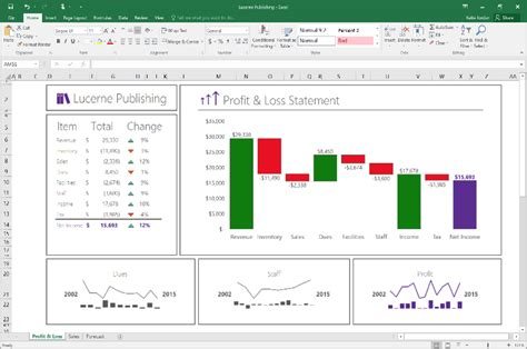 microsoft stock charts new chart types in microsoft excel 2016 excelchamp