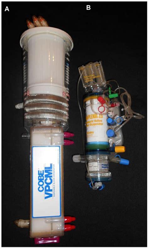 full text evolution  membrane oxygenator technology