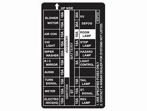 S13 Fuse Box Label