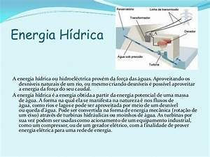 Energia Hidrica