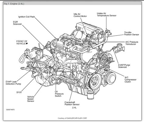 2002 Town And Country Transmission Diagram by Location Of The Speed Sensor Electrical Problem6 Cyl Two
