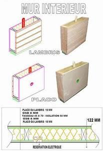 Descriptif kit maison ossature bois pour auto construction