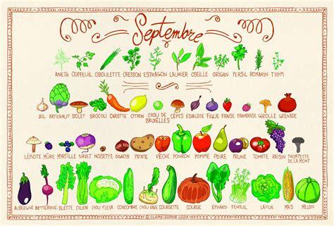 cuisine estivale fruits et légumes de septembre actubio