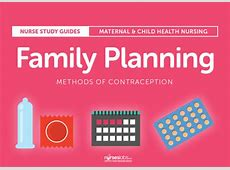 Family Planning Methods Natural and Artificial Contraception