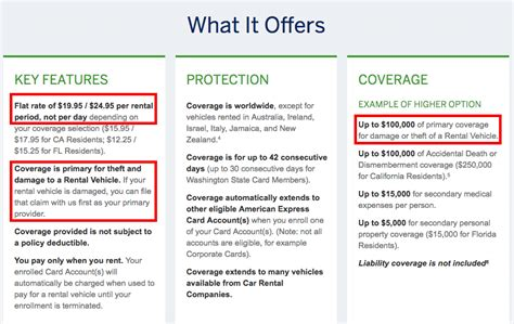 Rental Car Insurance Coverage Through
