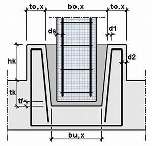 Fundament Statik Berechnen : einzelfundament ~ Themetempest.com Abrechnung