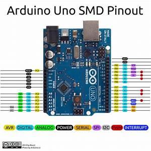 Bouni  Arduino-pinout