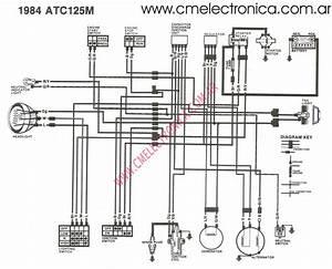 Diagrama Honda Atc 125 Mx 84