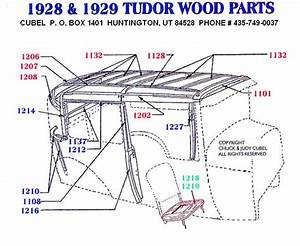 28  29 Ford Sedan Top Wood Kit Unopened