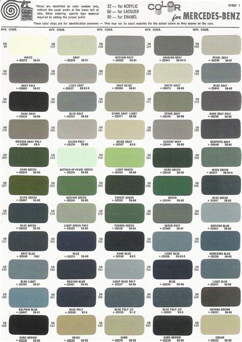 green auto paint color chart