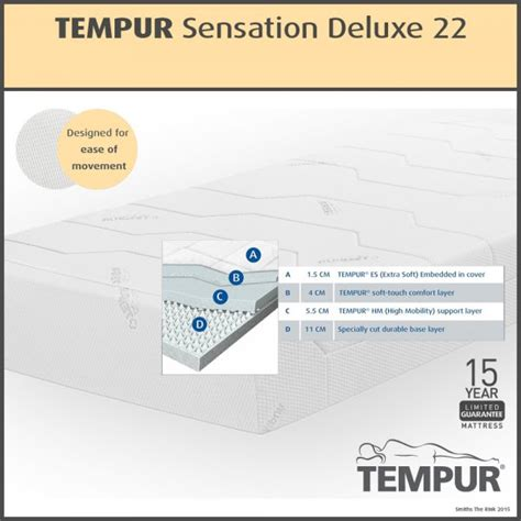 tempur sensation deluxe 22 tempur sensation deluxe 22 single mattress at the best prices