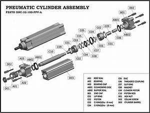 Components Of The Pneumatic Cylinder Assembly