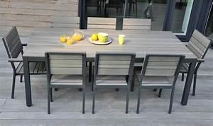 Table De Jardin Solde : table de jardin avec rallonge pas cher meuble jardin teck maison boncolac ~ Teatrodelosmanantiales.com Idées de Décoration