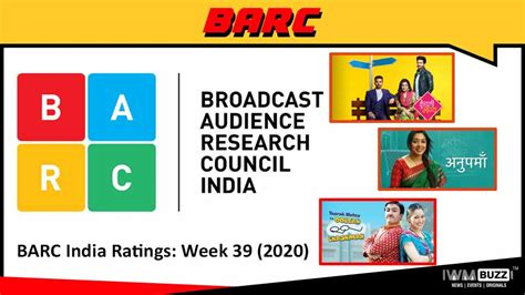 BARC India Ratings: Week 39 (2020); Kundali Bhagya ...