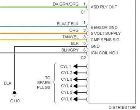 Chrysler Sebring Ignition Coil Wiring Trying